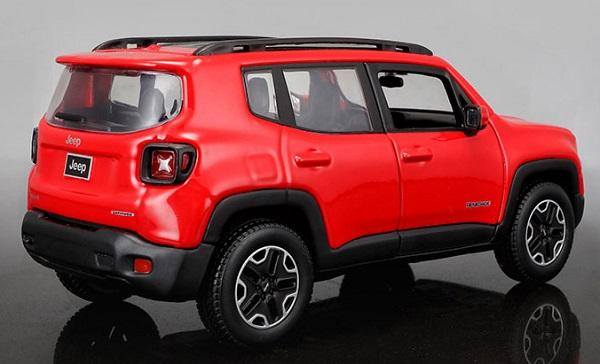 โมเดลรถเหล็ก โมเดลรถยนต์ Jeep Renegade red 2