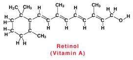 เรตินอล รักษาสิว ลดริ้วรอย 1 g.