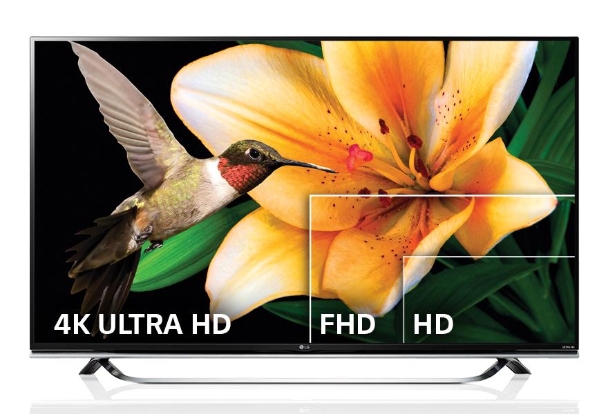 TV LG 4k ขนาด65นิ้ว รุ่น65UF850T
