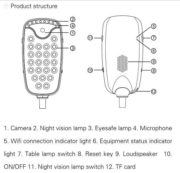 Lazada.co.th www.lazada.co.th › GadgetZกล้อง › แก็ดเจ็ตและกล้องอื่นๆ › กล้องสายลับ คะแนน: 3.8 - 4 คะแนน ซื้อ GadgetZ กล้องแอบถ่าย หลอดไฟ ผ่านระบบออนไลน์ที่ Lazada เรามีส่วนลดและโปรโมชั่นอีกมากมายใน
